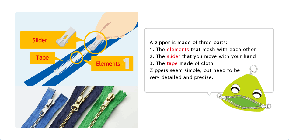A zipper is made of three parts:1. The elements that mesh with each other 2. The slider that you move with your hand 3. The tape made of cloth Zippers seem simple, but need to be very detailed and precise.