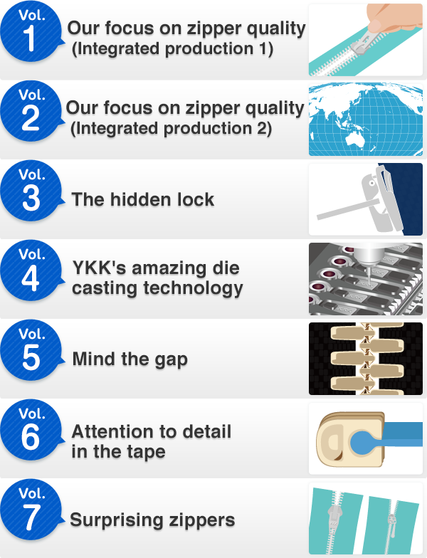 Vol.1 Our focus on zipper quality (Integrated production 1)